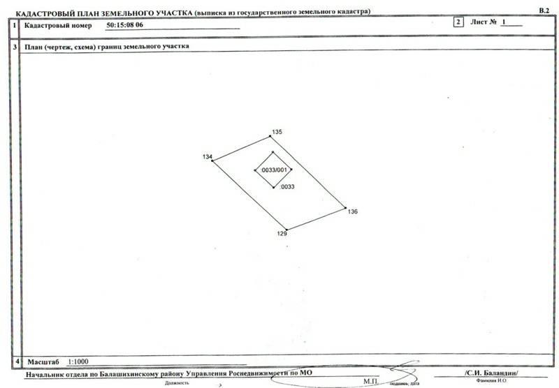 Схема границ земельного участка кто выдает